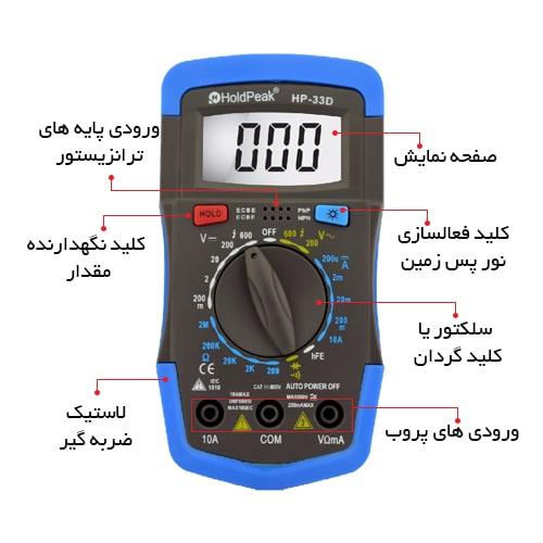 اجزای مولتی متر دیجیتال